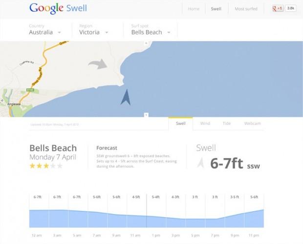 Google-Swell-4